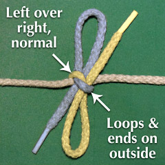 Left-over-Right Granny Knot, normal, with loops and loose ends on the outside